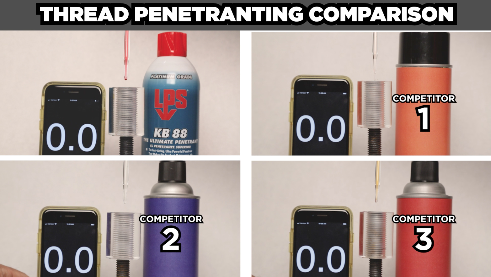 KB-88 The Ultimate Penetrant comparison to competitive brands